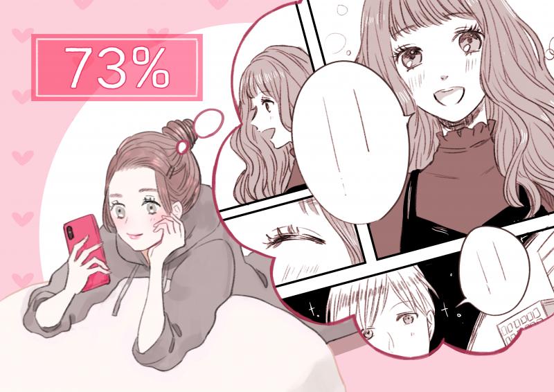 少女マンガのような 二次元まつ毛 に7割超の女性が憧れ 実現のポイントは カールの持続 にアリ マガジンサミット